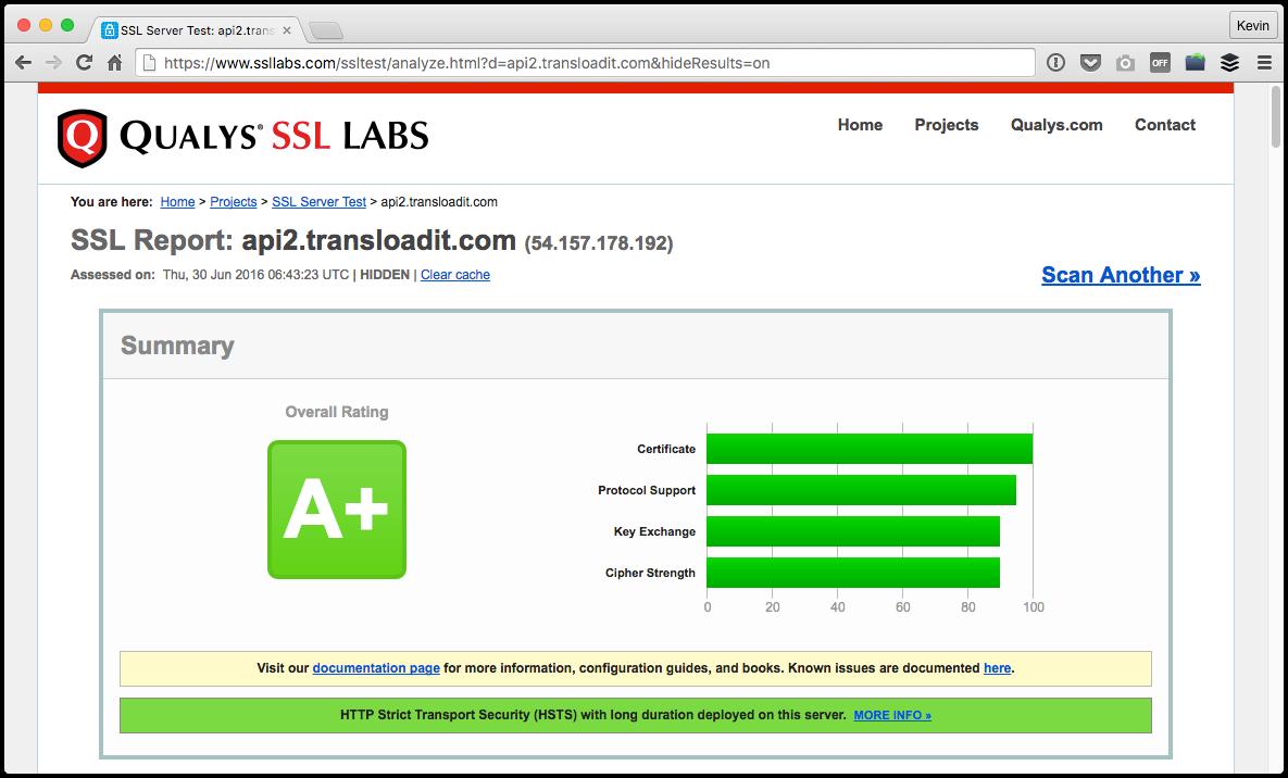 A+ Grade on SSL Labs